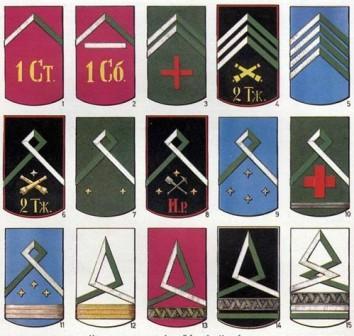 Сибирская армия