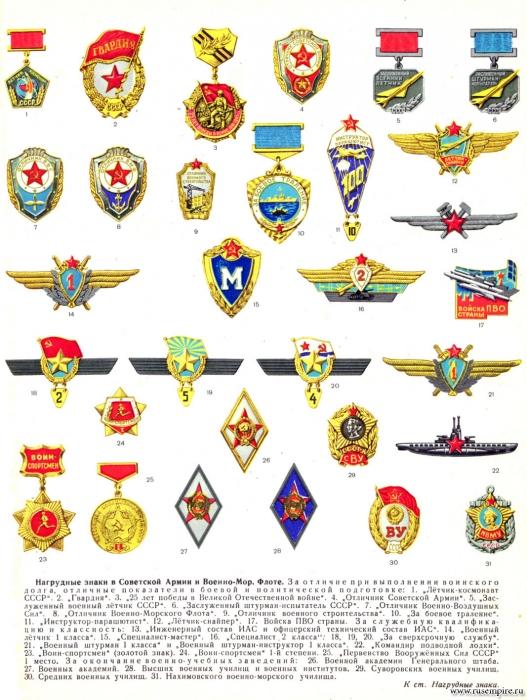 Нагрудные знаки в Советской Армии и Военно-Морском Флоте