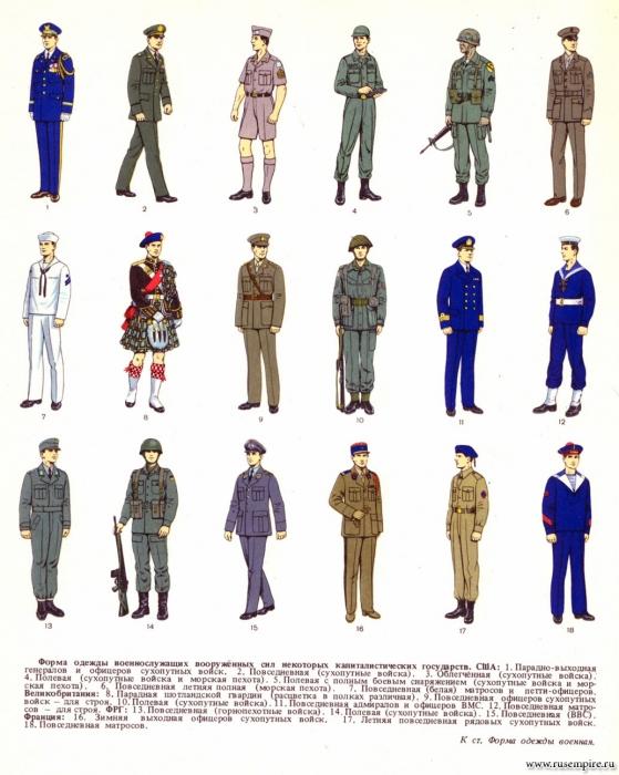 Женская военная форма одежды купить
