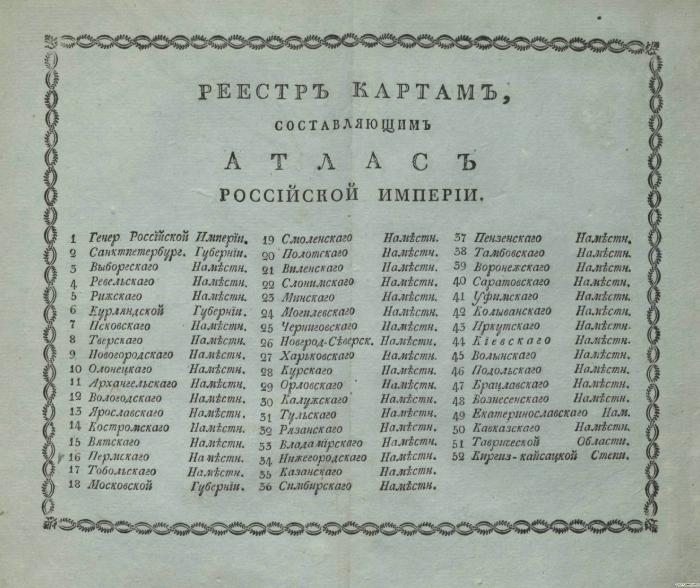 Атлас Российской империи 1796 года