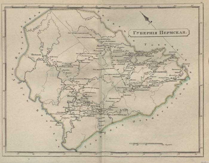 Пермская губерния