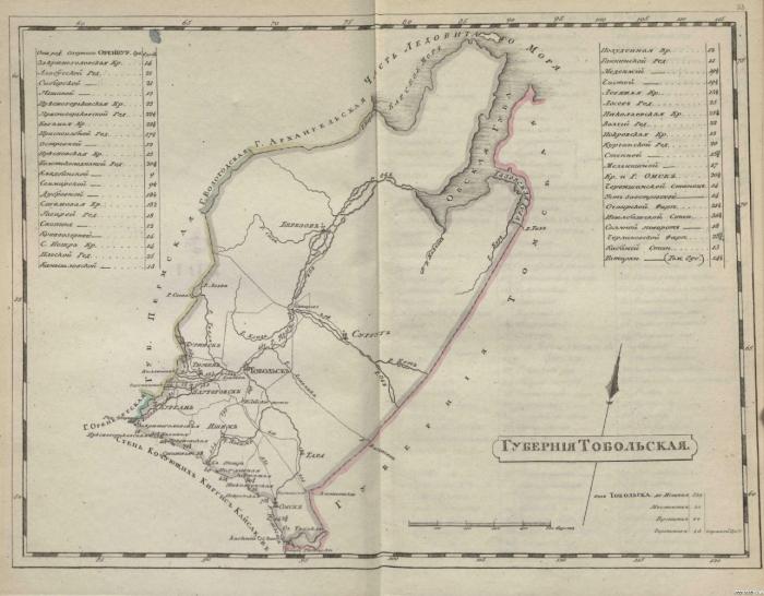 Тобольская губерния