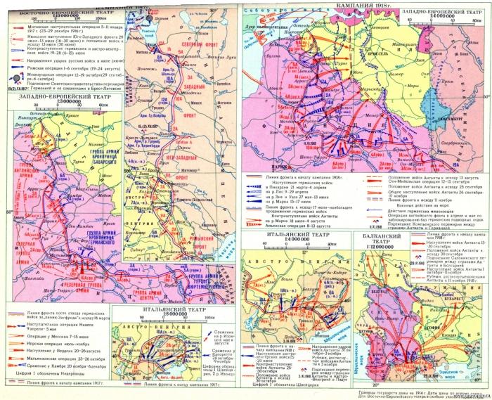 Первая мировая война 1914 - 1918 гг. Кампания 1917 г. Кампания 1918 г