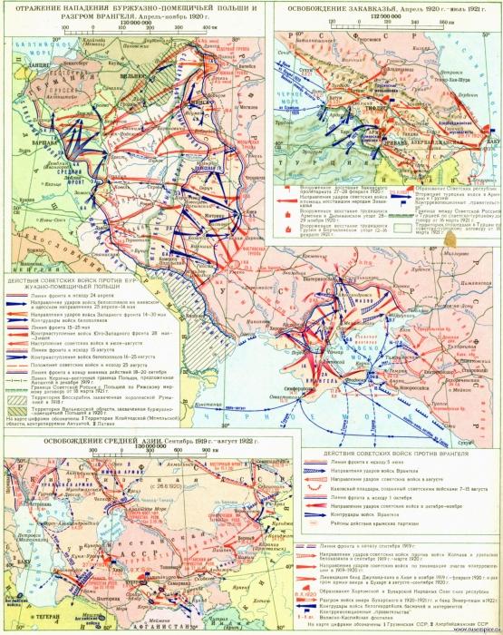 Гражданская война и военная интервенция в России. Освобождение Закавказья. Освобождение Средней Азии