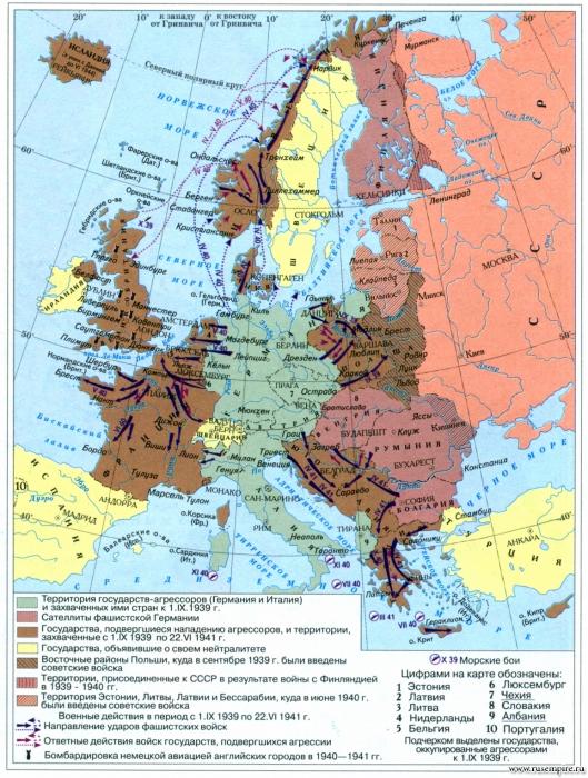 Начальный период Второй мировой войны