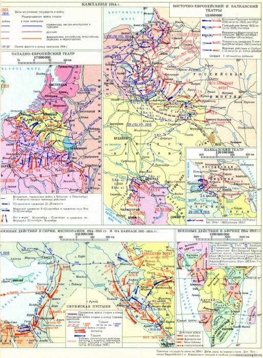 Первая мировая война 1914 - 1918 гг. Кампания 1914 г