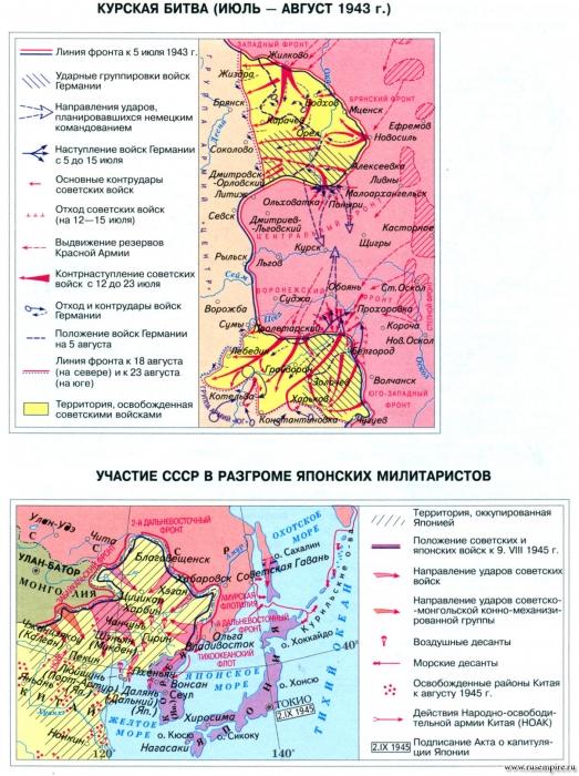 Курская битва (июль - август 1943 г.). Участие СССР в разгроме японских милитаристов