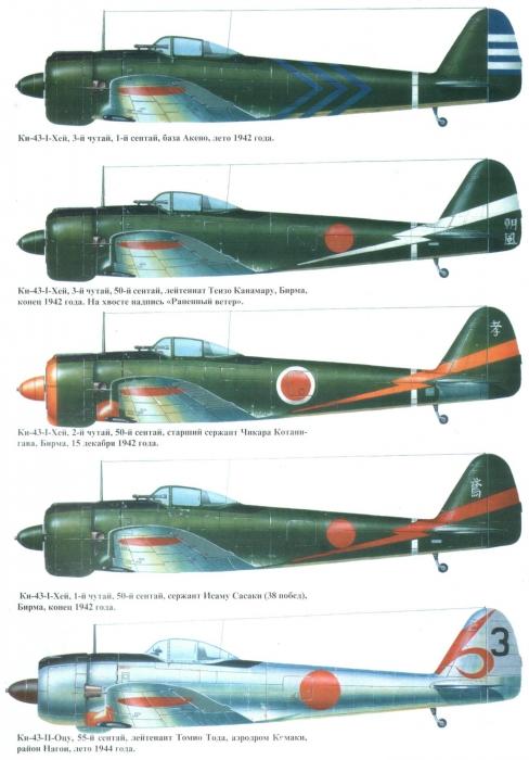 Авиация Японской Императорской армии
