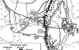 Северная война (1700 - 1721)